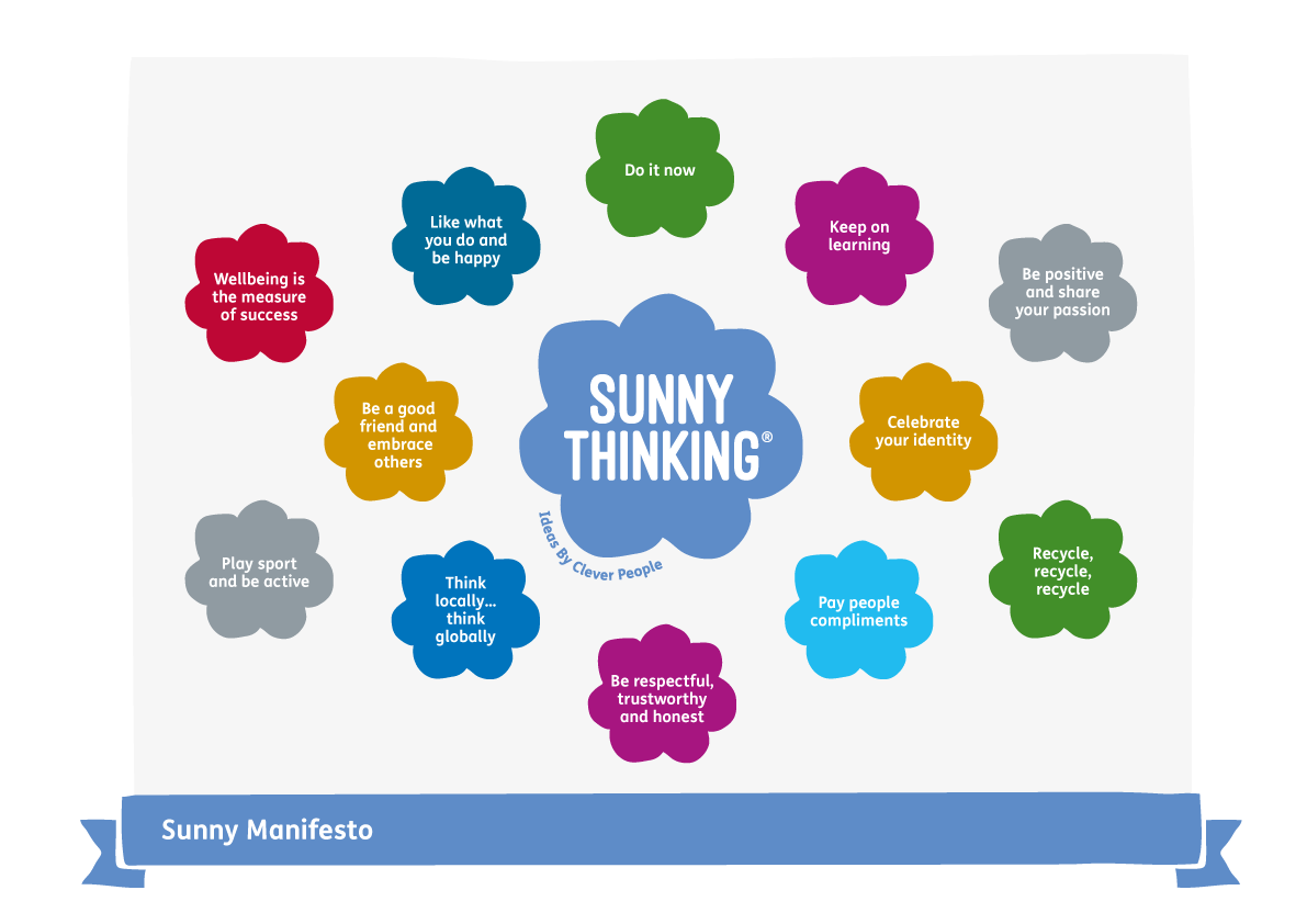 Sunny Thinking Manifesto
