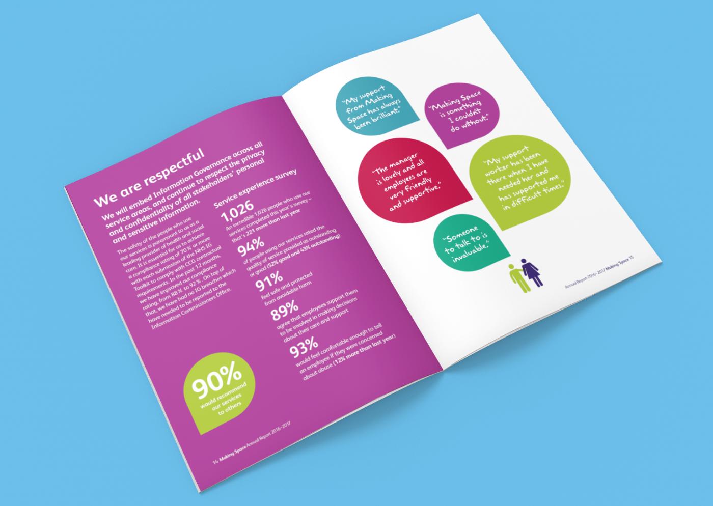 Good health care annual report designs