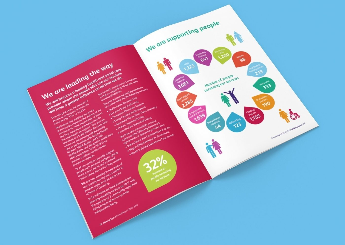 Annualreport designs