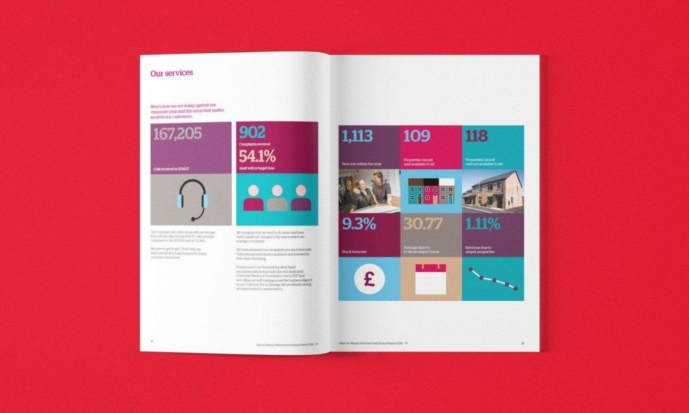 Print Design Regenda Group