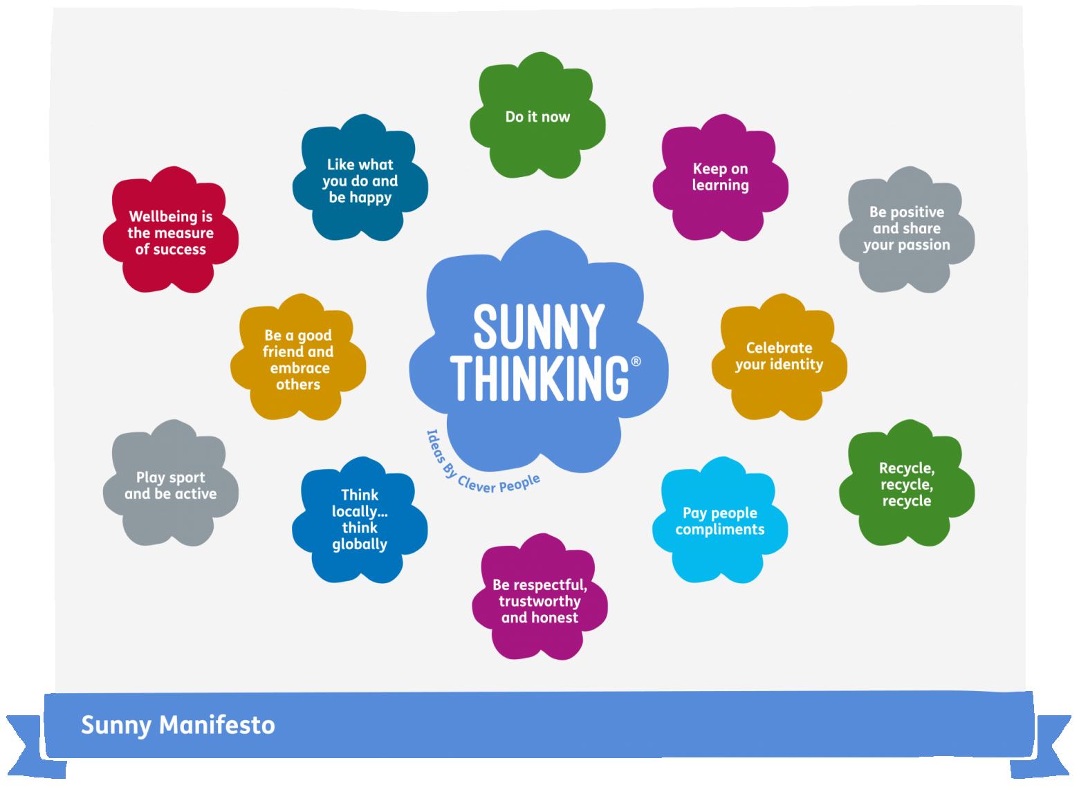 Sunny Thinking Manifesto Artwork 2020 01